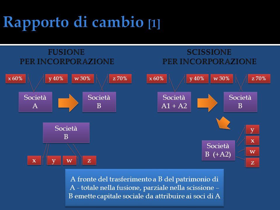 Rapporto di cambio [1] FUSIONE PER INCORPORAZIONE SCISSIONE